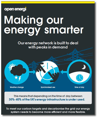 Making our energy smarter infographic