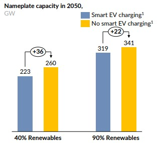Source: Aurora Energy Research